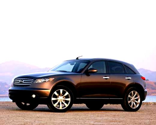 Infiniti Fx 2002 On Motoimg
