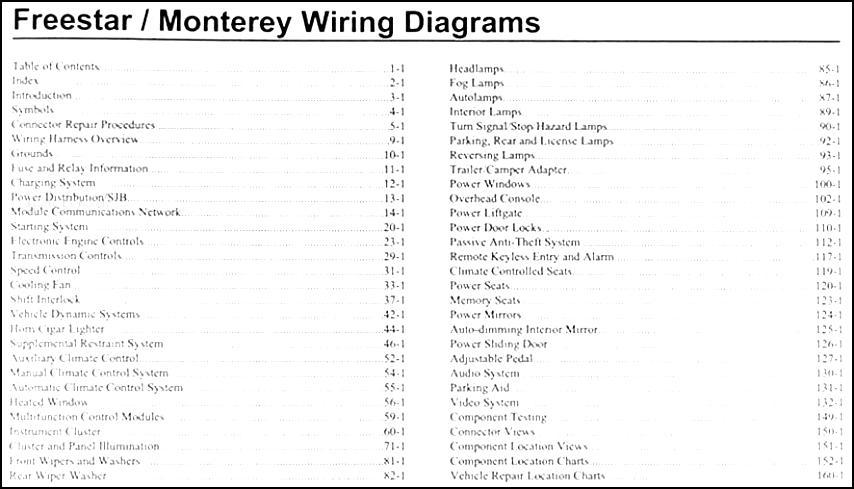 monterey ford fuse box diagram monterey auto wiring diagram monterey wiring diagram 05 monterey home wiring diagrams on monterey 2006 ford fuse box diagram