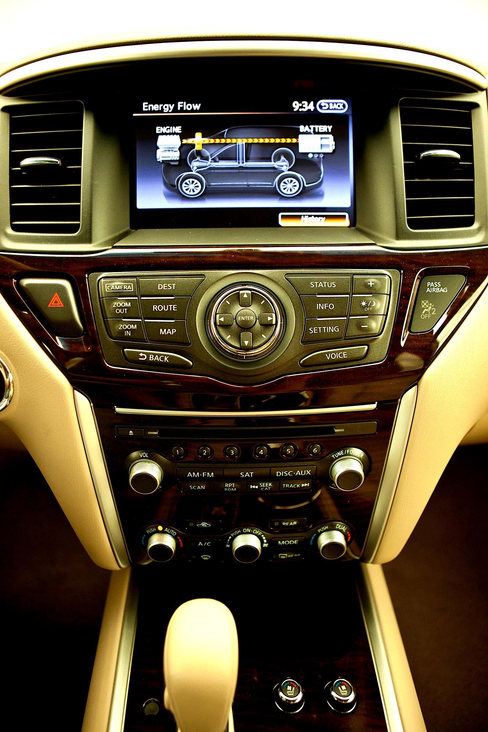 Отзывы владельцев Nissan Pathfinder (Ниссан Патфайндер) с ФОТО