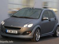 Smart ForFour Brabus 2005 #2